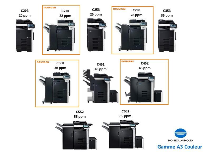 DataMaster : De 20 à 65 ppm, la gamme A3 couleur de Konica-Minolta mélange nouvelles et anciennes séries !