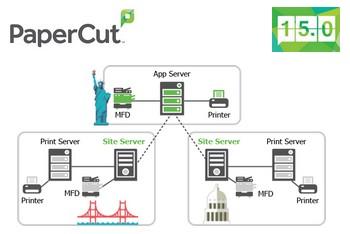 Printer Benchmark : PaperCut starts 2015 with version 15